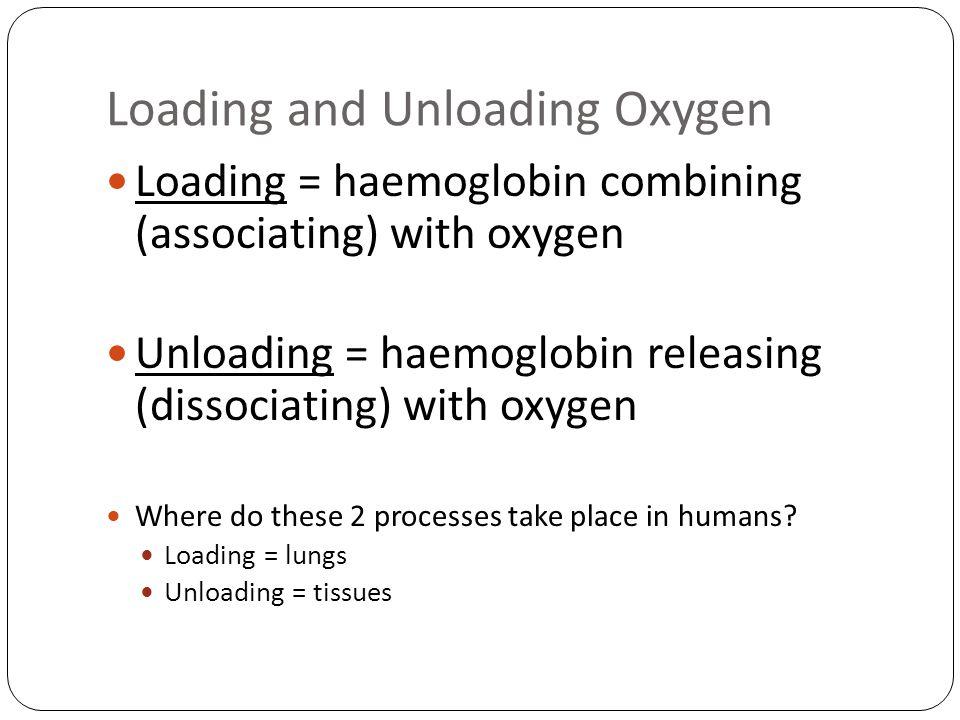 Loading and Unloading Oxygen Loading = haemoglobin combining (associating) with oxygen Unloading = haemoglobin releasing (dissociating) with oxygen Wh
