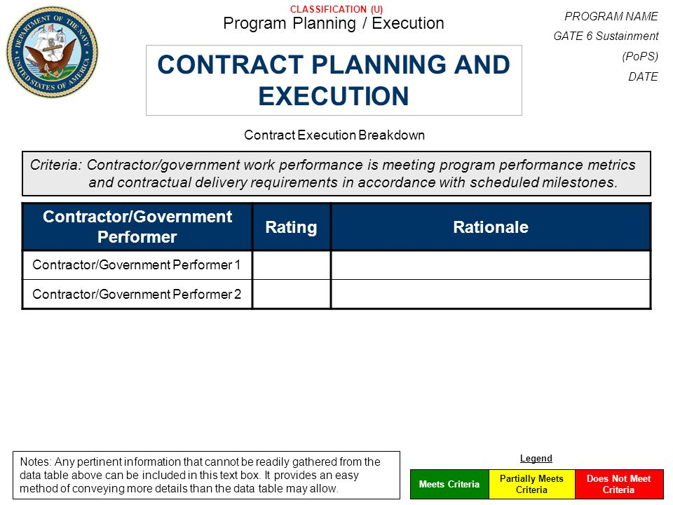 PROGRAM NAME GATE 6 Sustainment (PoPS) DATE CLASSIFICATION (U) CONTRACT PLANNING AND EXECUTION Contract Execution Breakdown Contractor/Government Performer RatingRationale Contractor/Government Performer 1 Contractor/Government Performer 2 Program Planning / Execution Legend Meets Criteria Partially Meets Criteria Does Not Meet Criteria Notes: Any pertinent information that cannot be readily gathered from the data table above can be included in this text box.