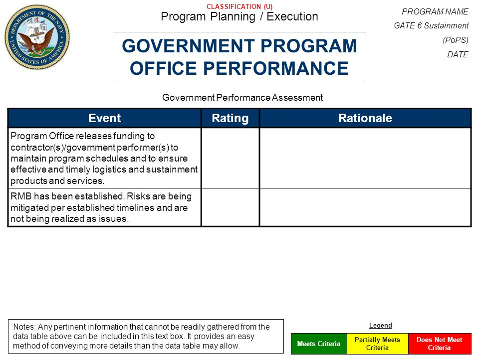 PROGRAM NAME GATE 6 Sustainment (PoPS) DATE CLASSIFICATION (U) Government Performance Assessment EventRatingRationale Program Office releases funding to contractor(s)/government performer(s) to maintain program schedules and to ensure effective and timely logistics and sustainment products and services.