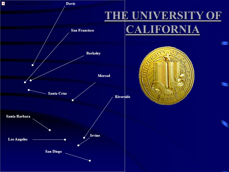 BA/BS COMPONENTS MAJOR 36 - 80 UNITS GENERAL EDUCATION 48 UNITS ELECTIVES 0 - 40 UNITS AMERICAN INSTITUTIONS (US History & Government) 6 UNITS 124 UNI