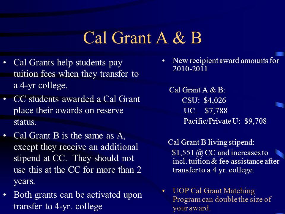 2011-2012 Per Year Estimated College Costs CCCCSUUCAICCU Registration Fees $802- $1,084 $5,701- $6,920 $13,070- $14,832 $27,231- $56,691 Books/Supplie