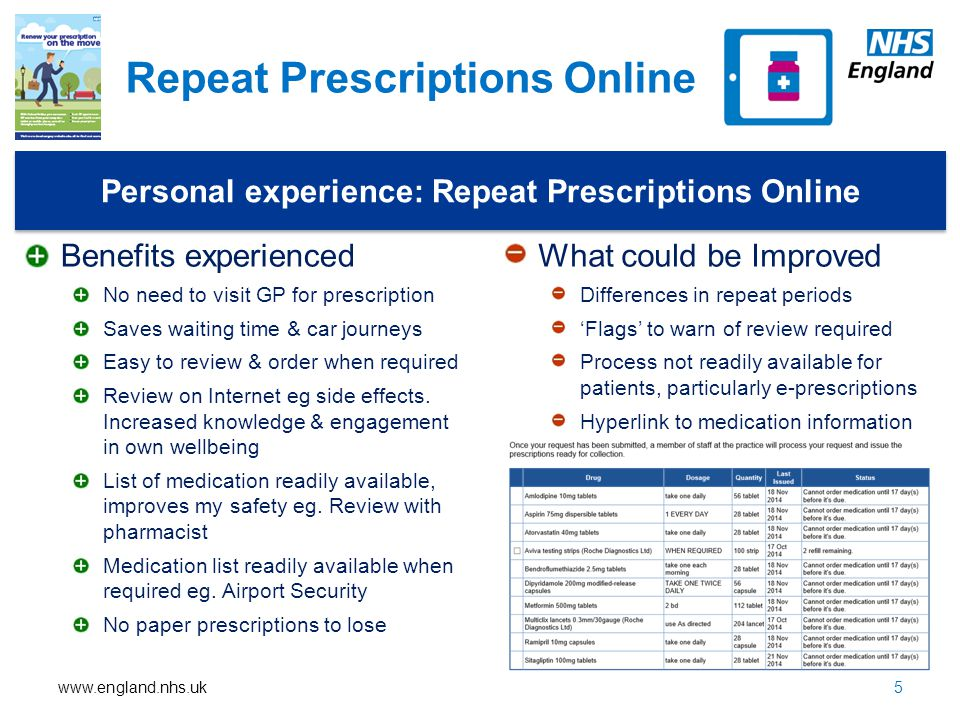 www.england.nhs.uk Repeat Prescriptions Online Personal experience: Repeat Prescriptions Online Benefits experienced No need to visit GP for prescription Saves waiting time & car journeys Easy to review & order when required Review on Internet eg side effects.