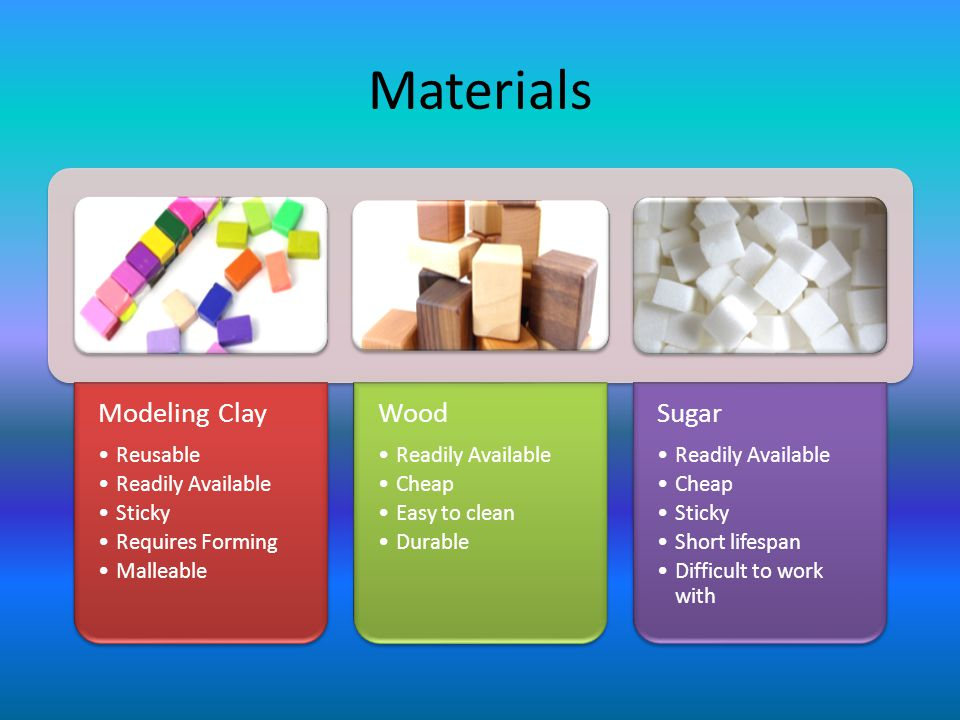 Materials Modeling Clay Reusable Readily Available Sticky Requires Forming Malleable Wood Readily Available Cheap Easy to clean Durable Sugar Readily Available Cheap Sticky Short lifespan Difficult to work with