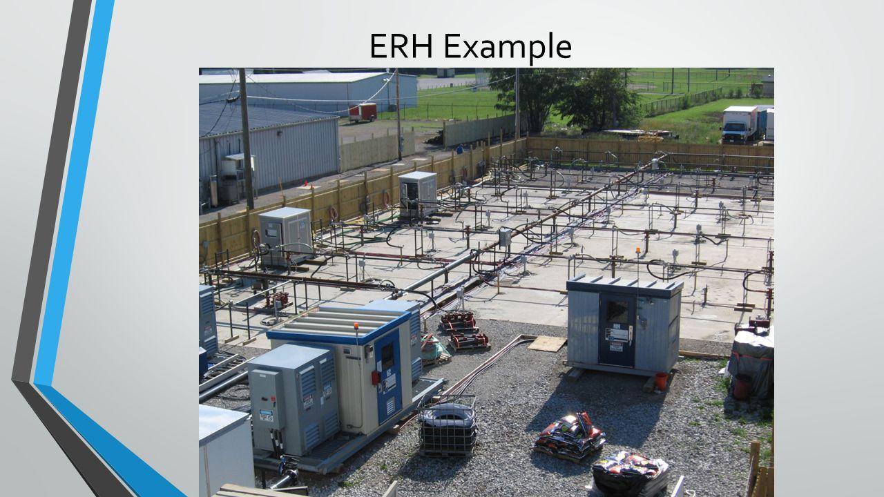 ERH Example