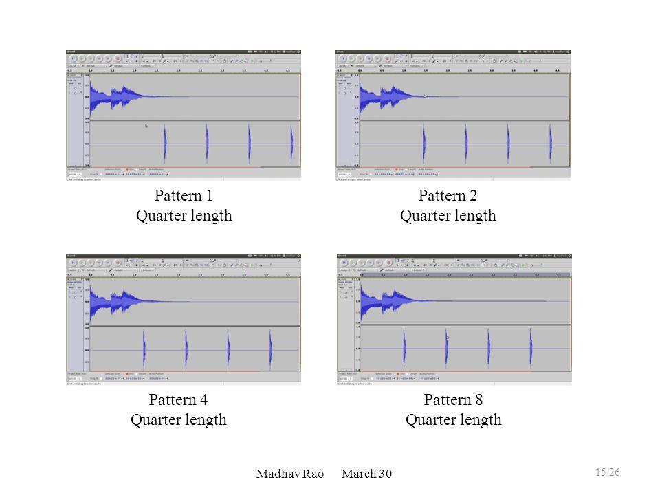 Madhav Rao March 30 Pattern 1 Quarter length Pattern 2 Quarter length Pattern 4 Quarter length Pattern 8 Quarter length 15/26