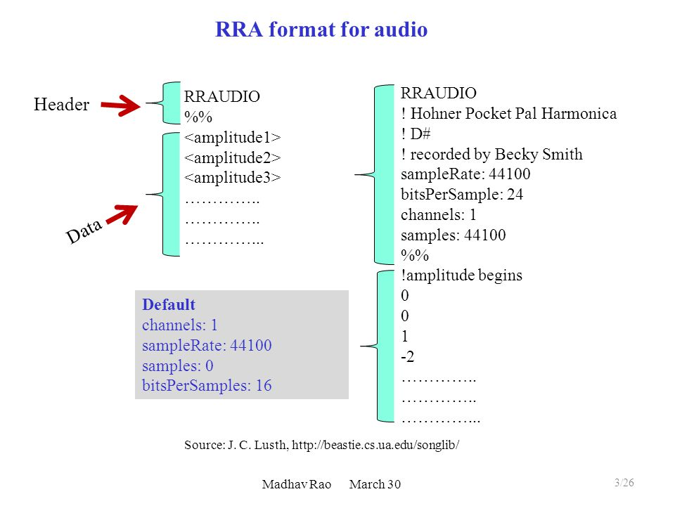 Madhav Rao March 30 Conclusions 24/26 A readily readable audio format for single-source music and lyrics is demonstrated.