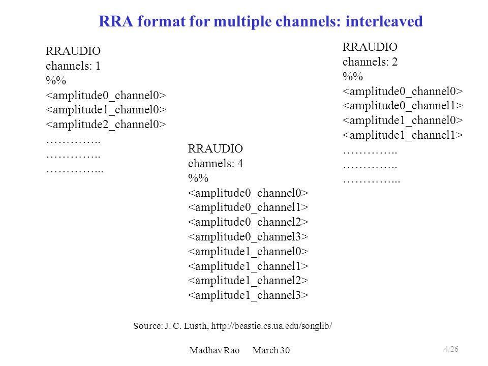 Madhav Rao March 30 4/26 RRAUDIO channels: 1 % …………..