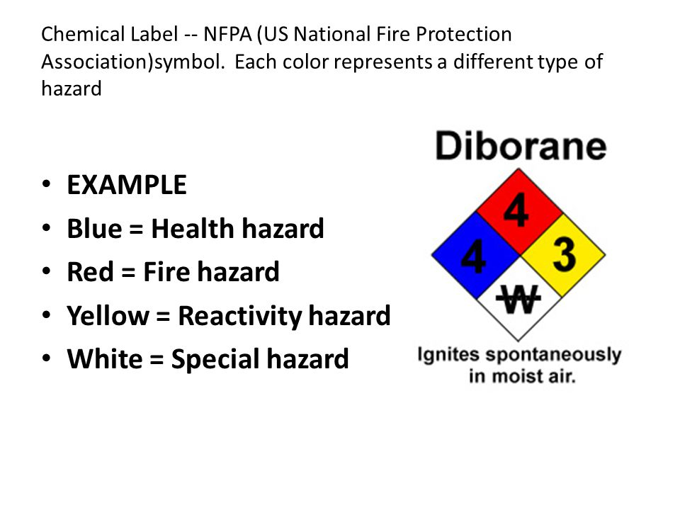 Chemical Label -- NFPA (US National Fire Protection Association)symbol.