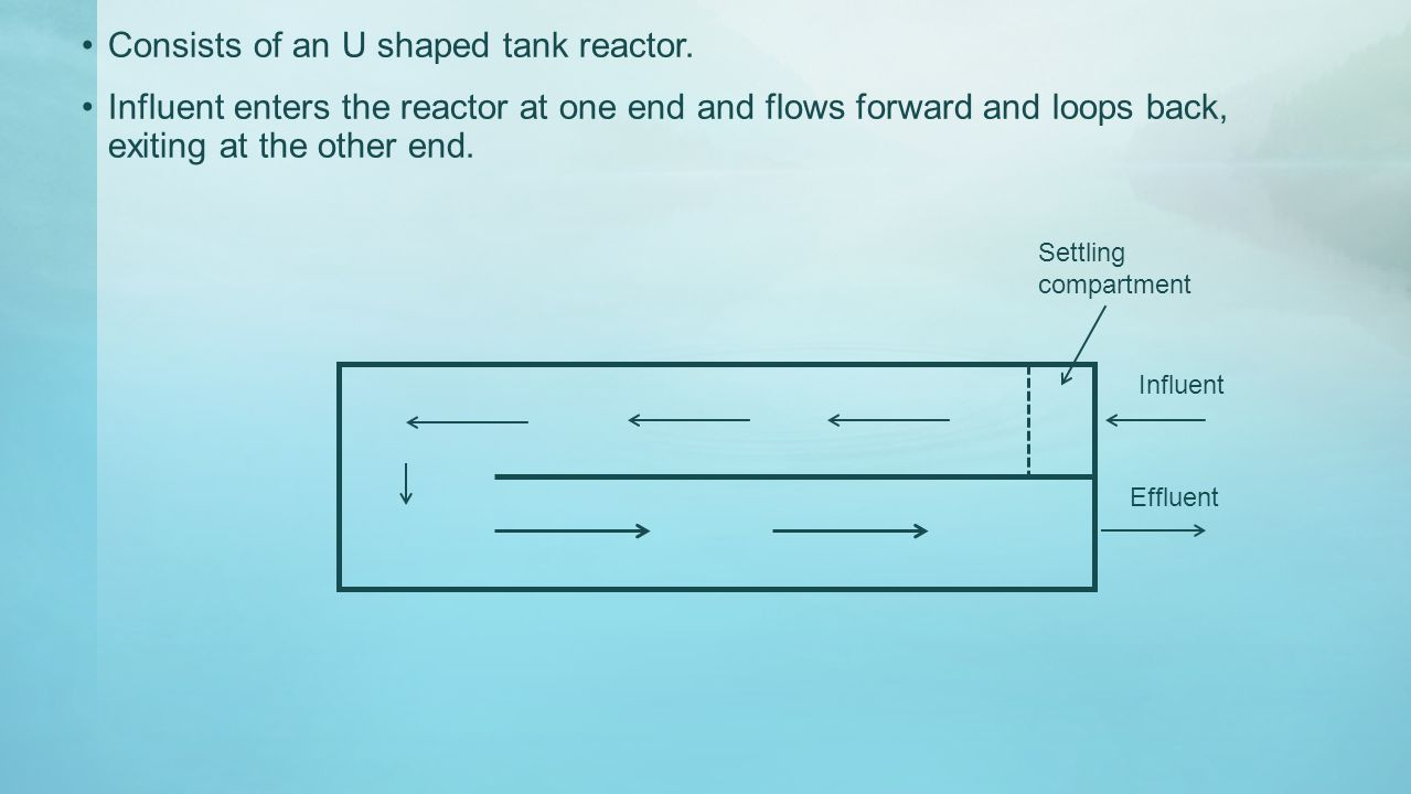 Consists of an U shaped tank reactor.