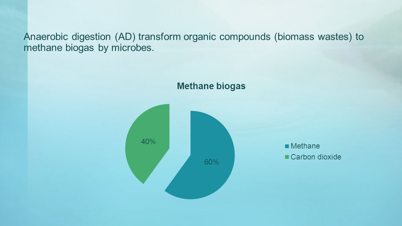 Anaerobic digestion (AD) transform organic compounds (biomass wastes) to methane biogas by microbes.