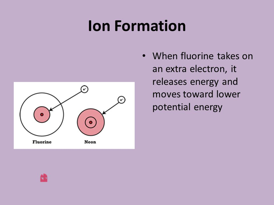 Ion Formation When fluorine takes on an extra electron, it releases energy and moves toward lower potential energy