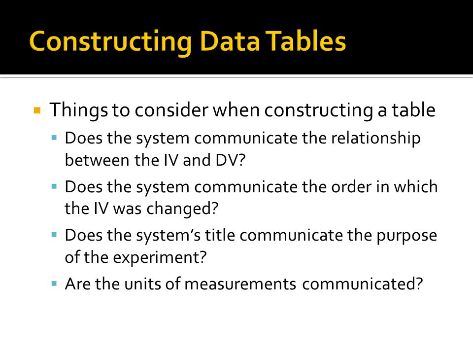  Things to consider when constructing a table  Does the system communicate the relationship between the IV and DV.
