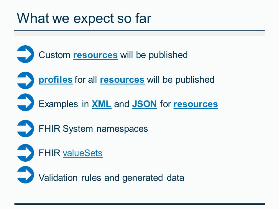 What we expect so far Custom resources will be published profiles for all resources will be published Examples in XML and JSON for resources FHIR System namespaces FHIR valueSets Validation rules and generated data