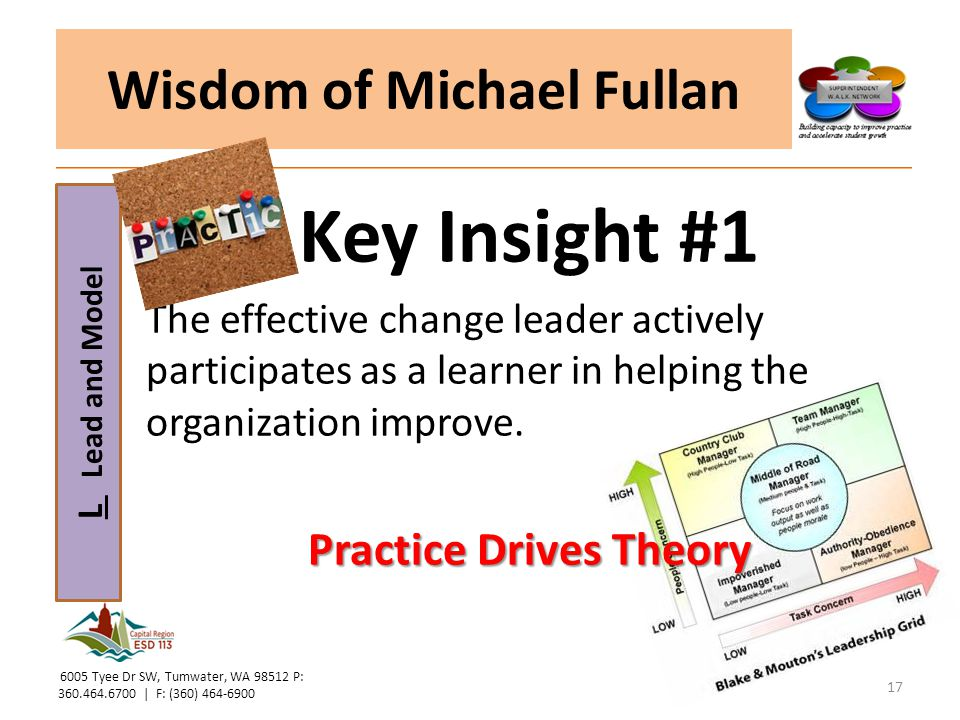 L Lead and Model Wisdom of Michael Fullan Key Insight #1 The effective change leader actively participates as a learner in helping the organization improve.