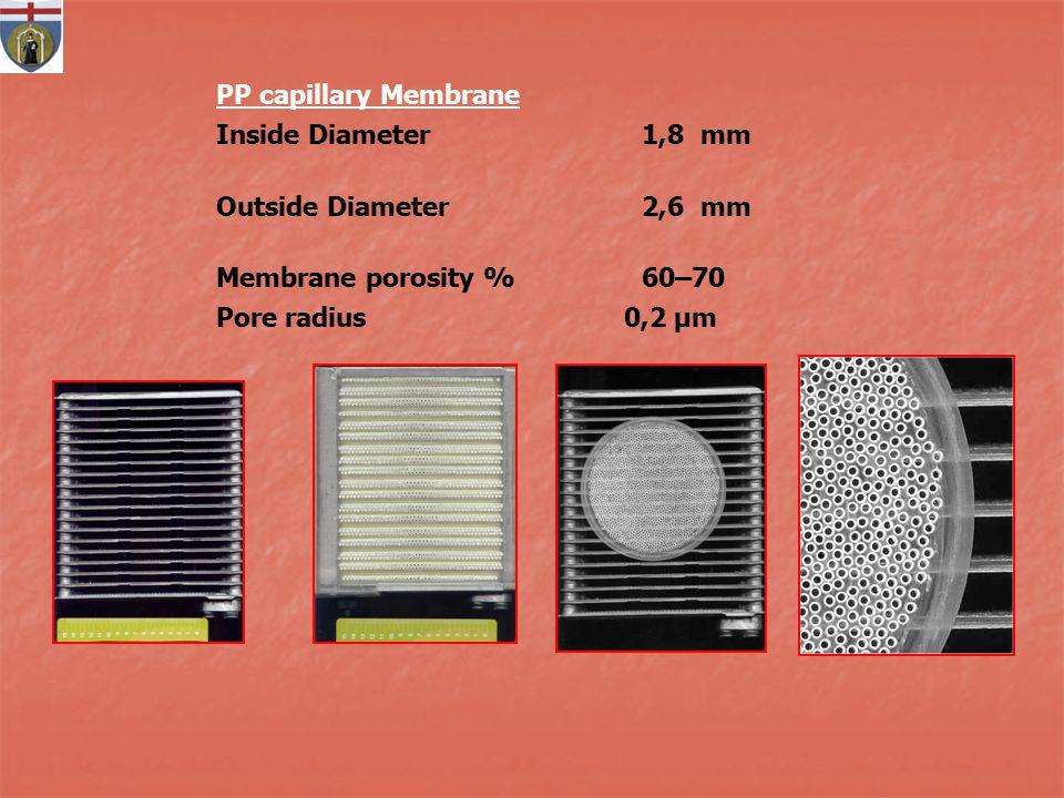 PP capillary Membrane Inside Diameter 1,8 mm Outside Diameter 2,6 mm Membrane porosity %60–70 Pore radius 0,2 µm