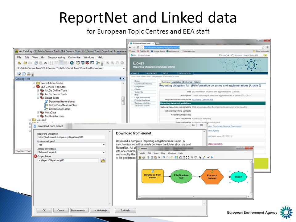 ReportNet and Linked data for European Topic Centres and EEA staff