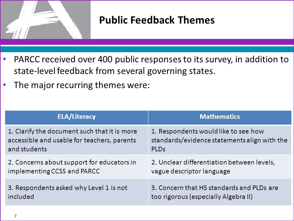 Draft Motion for Vote The PARCC Governing Board and Advisory Committee on College Readiness approve the proposed PARCC grade- and subject-specific performance level descriptors for ELA/Literacy and Mathematics for grades 3-11, including the PLDs for six high school end-of-course mathematics assessments.