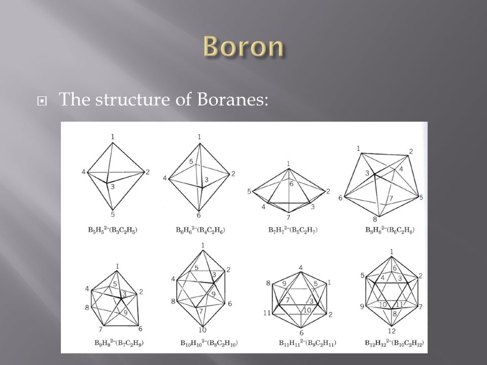  The structure of Boranes: