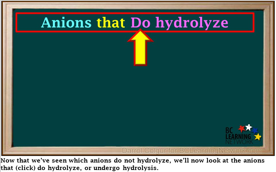 Now that we've seen which anions do not hydrolyze, we'll now look at the anions that (click) do hydrolyze, or undergo hydrolysis. Anions that Do hydro