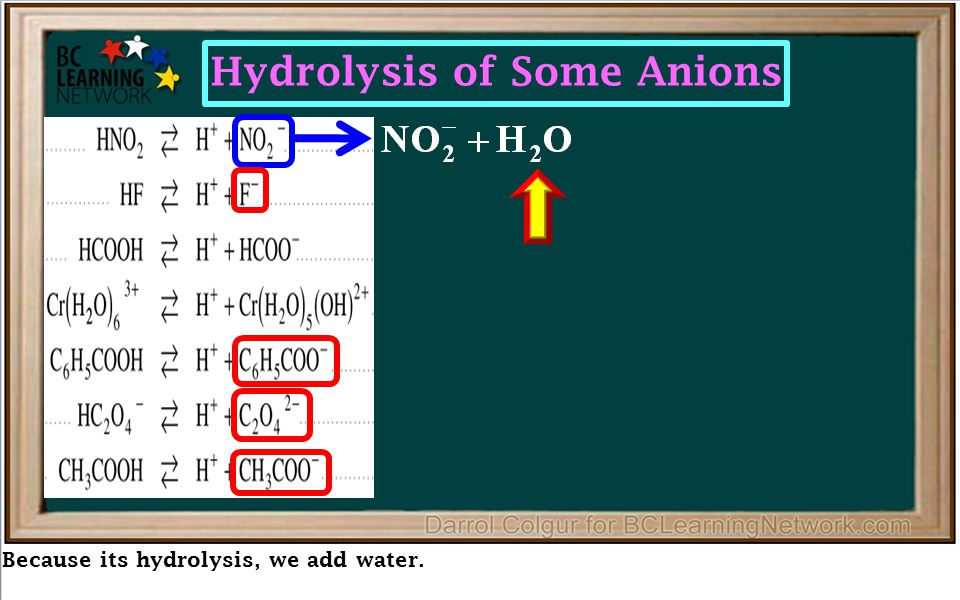 Because its hydrolysis, we add water. Hydrolysis of Some Anions