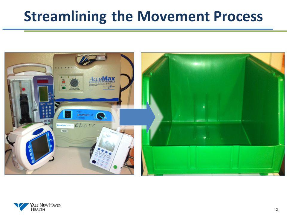 12 Streamlining the Movement Process