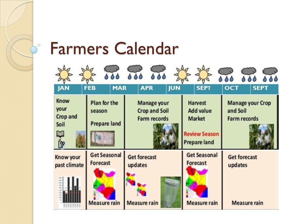 Farmers Calendar JANFEBMARAPRJUNSEP T OCTSEPT