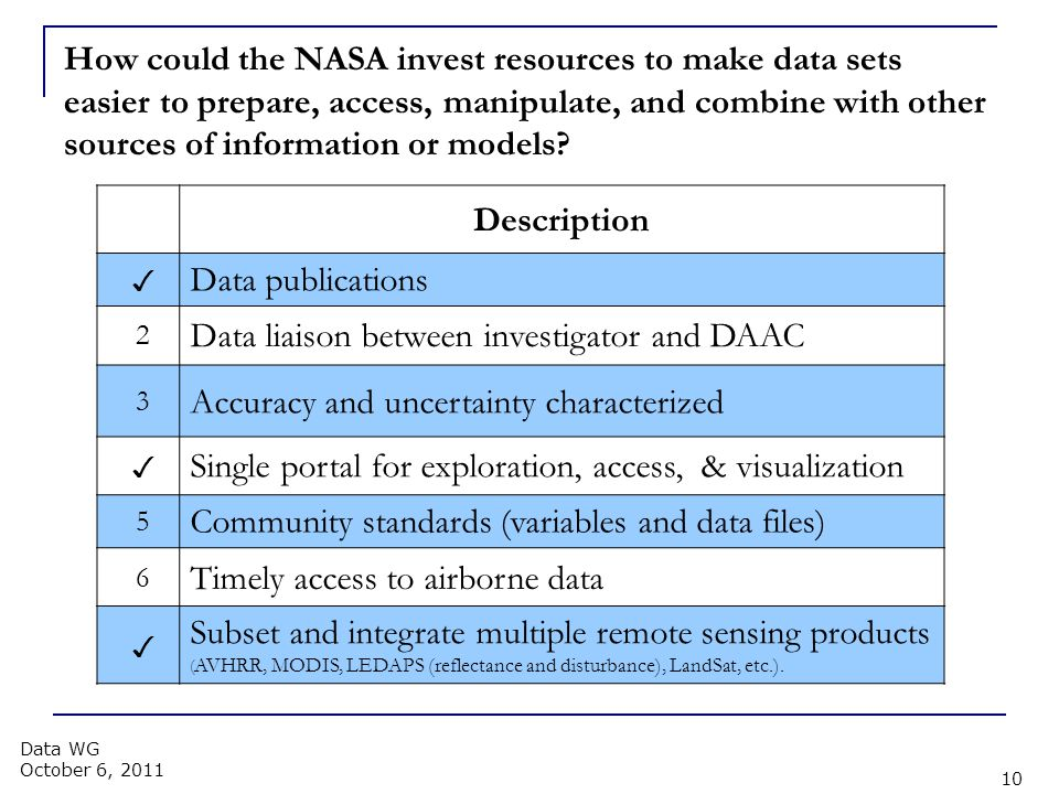 How could the NASA invest resources to make data sets easier to prepare, access, manipulate, and combine with other sources of information or models.