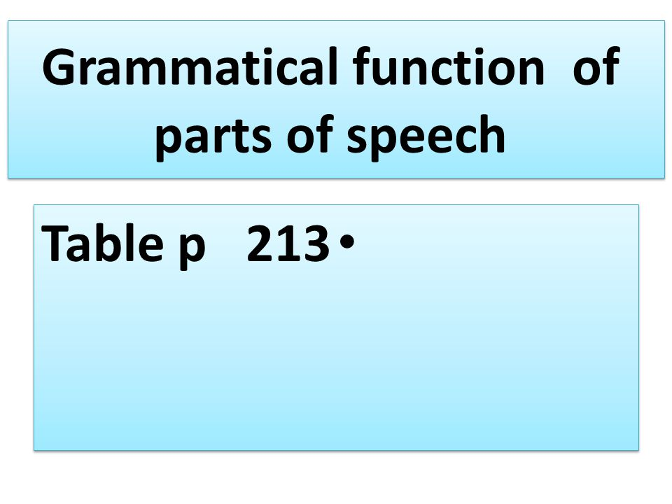 Grammatical function of parts of speech Table p 213