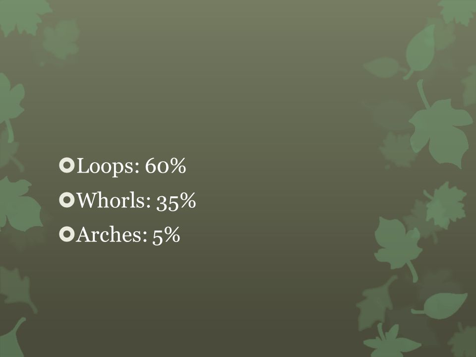  Loops: 60%  Whorls: 35%  Arches: 5%