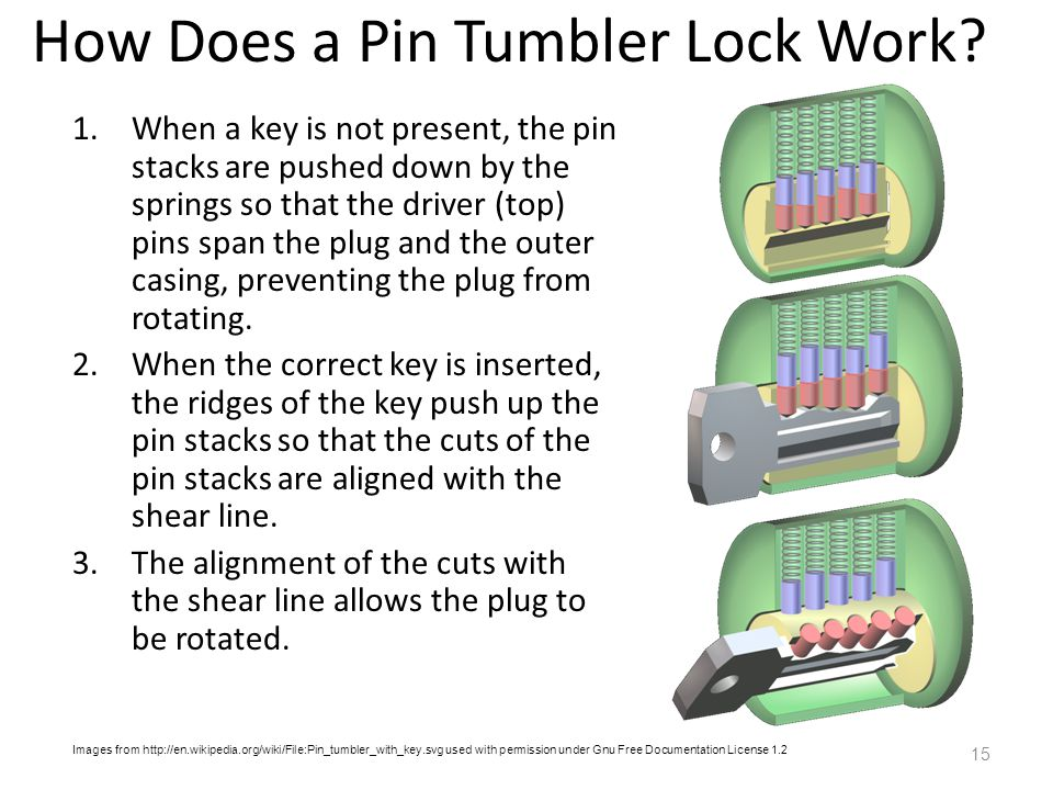 How Does a Pin Tumbler Lock Work.
