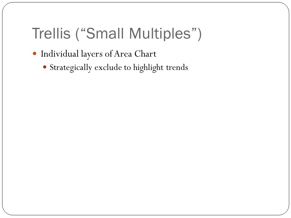 Trellis ( Small Multiples ) Individual layers of Area Chart Strategically exclude to highlight trends