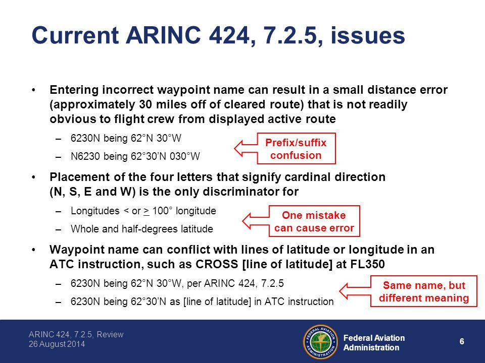 ARINC 424, 7.2.5, Review 26 August 2014 6 Federal Aviation Administration Current ARINC 424, 7.2.5, issues Entering incorrect waypoint name can result
