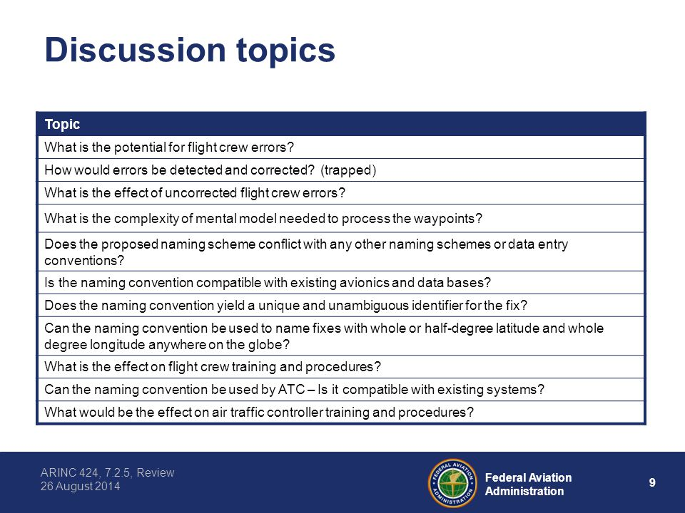 ARINC 424, 7.2.5, Review 26 August 2014 9 Federal Aviation Administration Discussion topics Topic What is the potential for flight crew errors? How wo