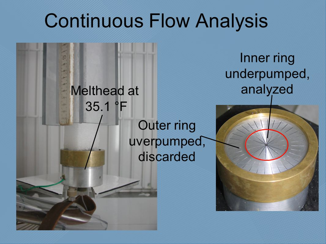 Continuous Flow Analysis Melthead at 35.1 °F Inner ring underpumped, analyzed Outer ring uverpumped, discarded