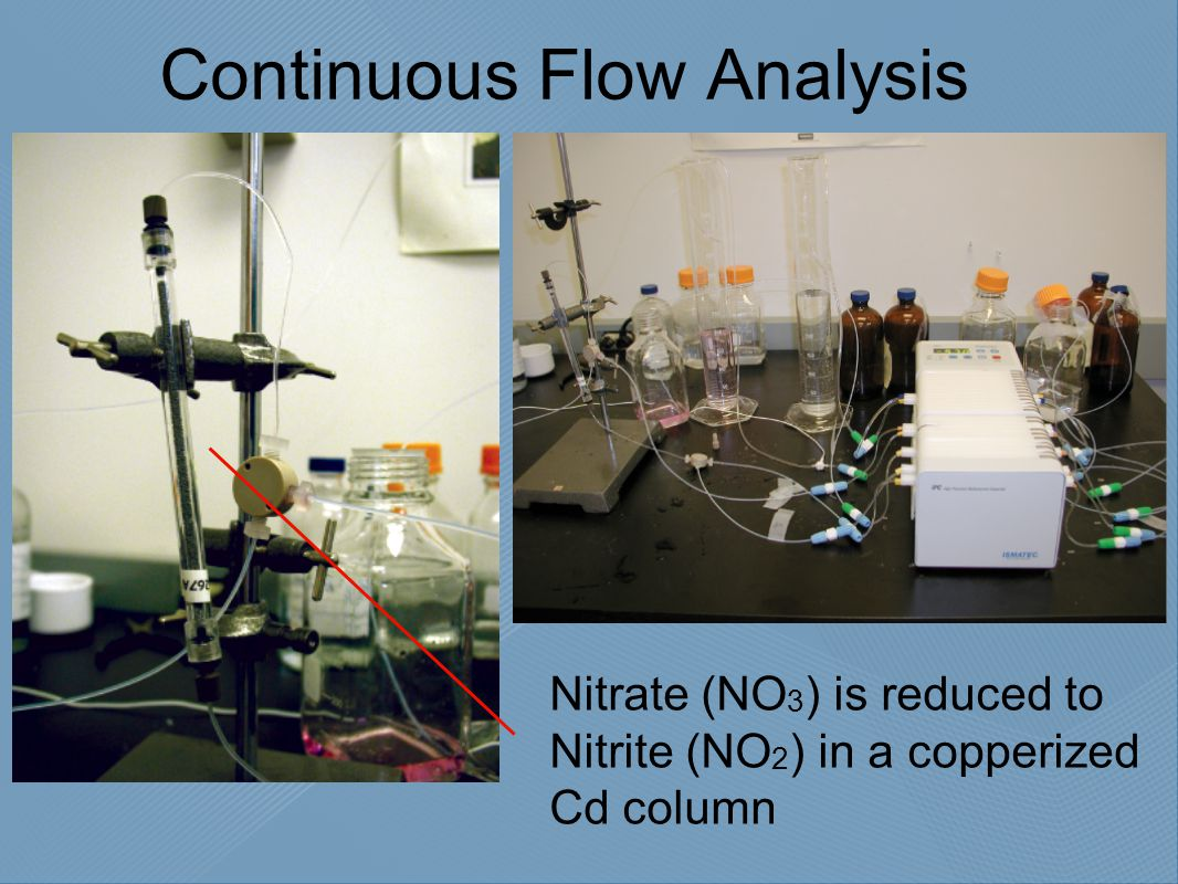 Continuous Flow Analysis Nitrate (NO 3 ) is reduced to Nitrite (NO 2 ) in a copperized Cd column