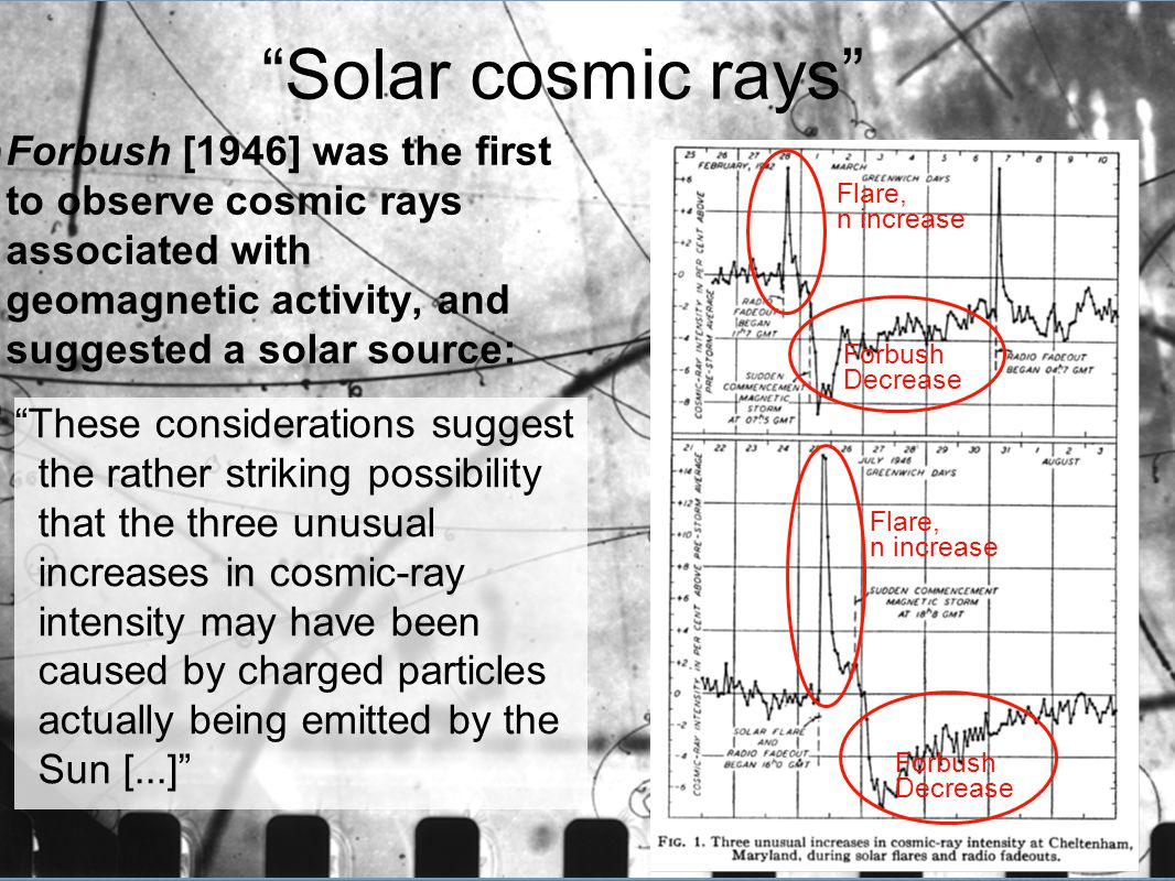 Solar cosmic rays  Forbush [1946] was the first to observe cosmic rays associated with geomagnetic activity, and suggested a solar source:  Flare, n increase Forbush Decrease Flare, n increase Forbush Decrease These considerations suggest the rather striking possibility that the three unusual increases in cosmic-ray intensity may have been caused by charged particles actually being emitted by the Sun [...]