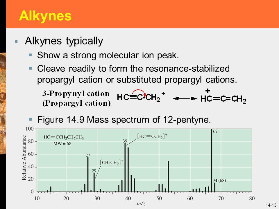 14-13 Alkynes  Alkynes typically  Show a strong molecular ion peak.