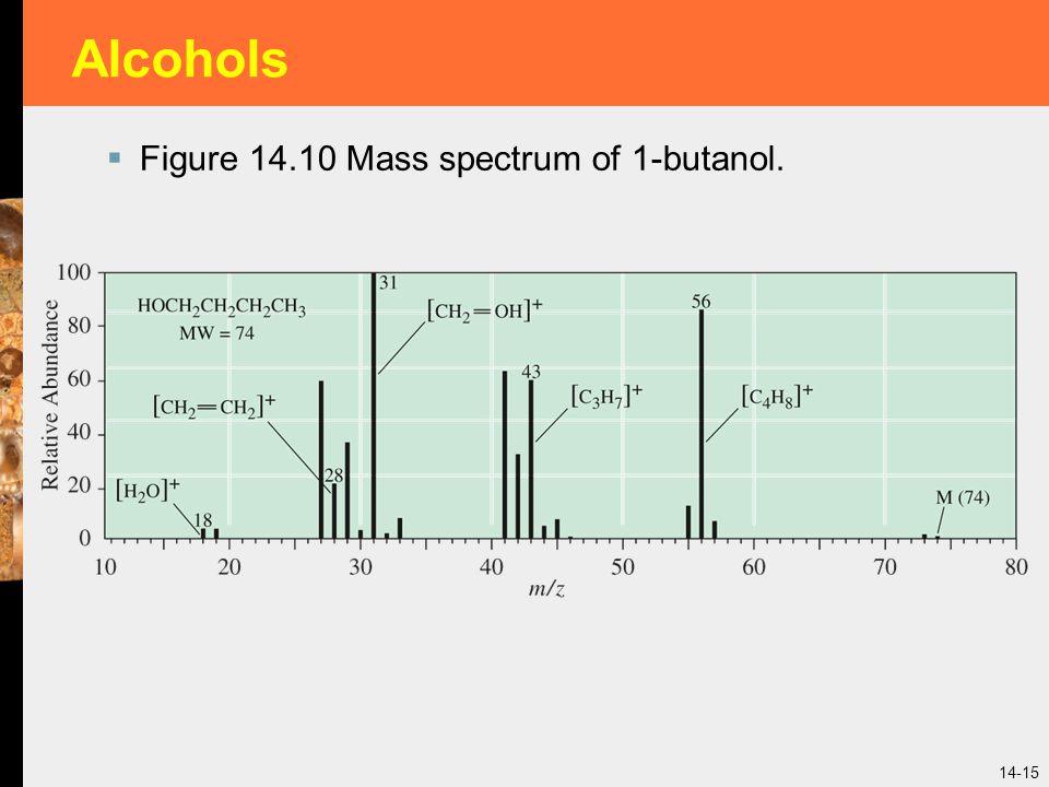 14-15 Alcohols  Figure 14.10 Mass spectrum of 1-butanol.