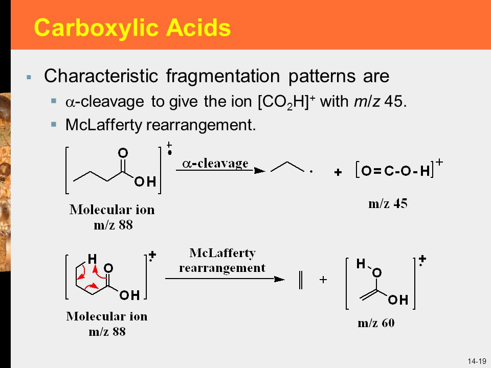14-19 Carboxylic Acids  Characteristic fragmentation patterns are   -cleavage to give the ion [CO 2 H] + with m/z 45.