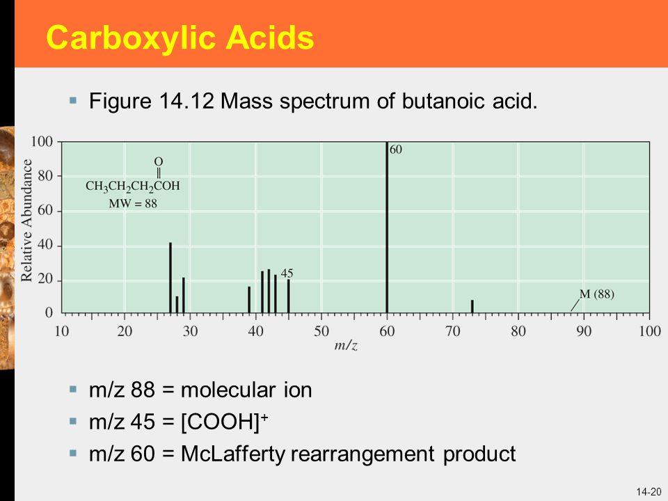 14-20 Carboxylic Acids  Figure 14.12 Mass spectrum of butanoic acid.