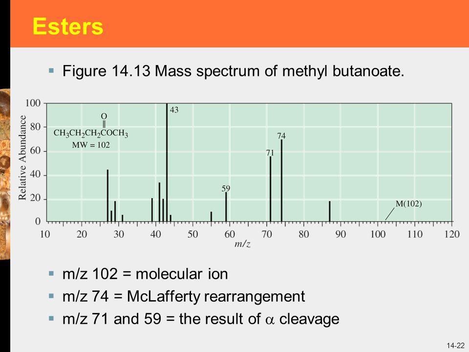 14-22 Esters  Figure 14.13 Mass spectrum of methyl butanoate.