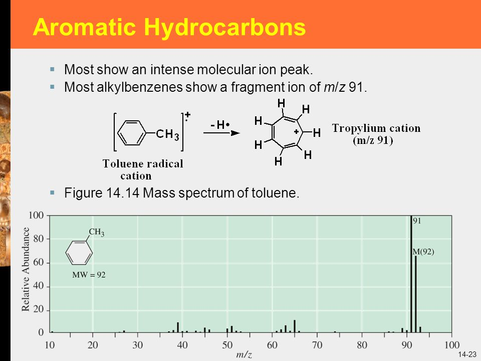 14-23 Aromatic Hydrocarbons  Most show an intense molecular ion peak.