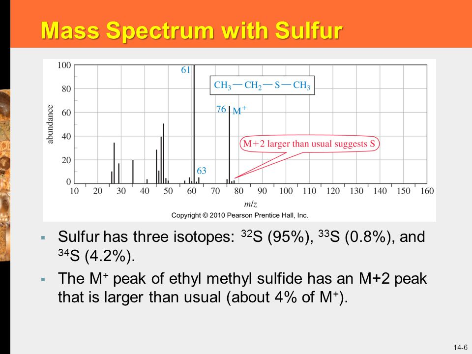14-6 Mass Spectrum with Sulfur  Sulfur has three isotopes: 32 S (95%), 33 S (0.8%), and 34 S (4.2%).