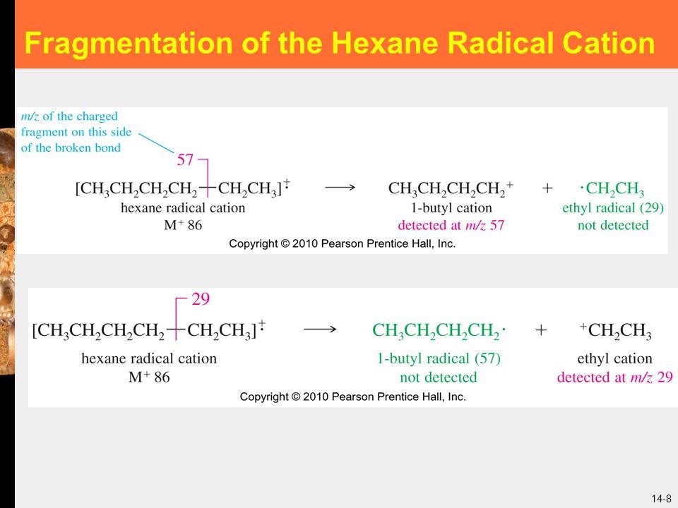 14-8 Fragmentation of the Hexane Radical Cation