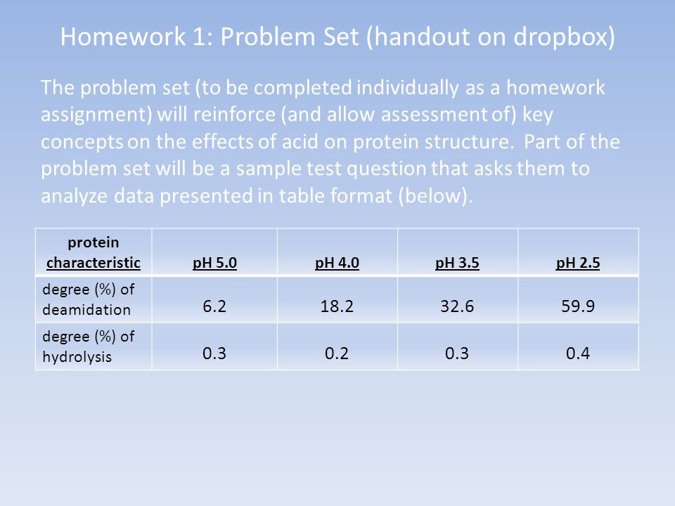Homework 1: Problem Set (handout on dropbox) protein characteristicpH 5.0pH 4.0pH 3.5pH 2.5 degree (%) of deamidation 6.218.232.659.9 degree (%) of hy