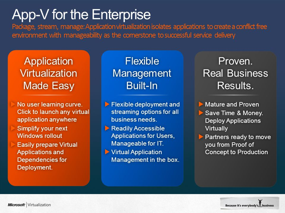 Application Virtualization Made Easy  No user learning curve.