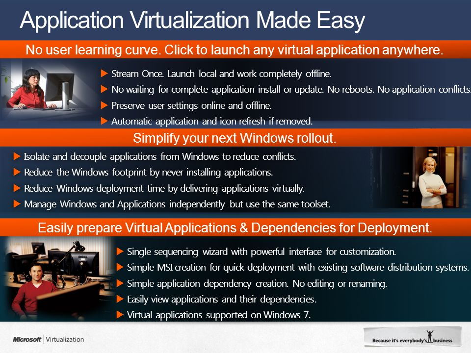Application Virtualization Made Easy  Stream Once.