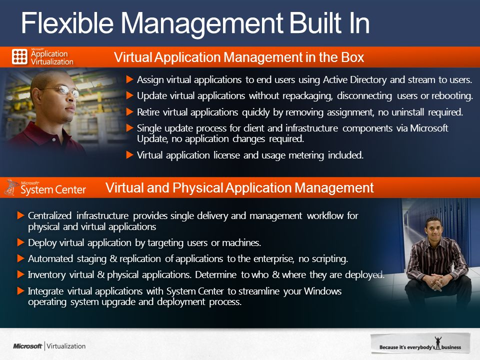 Flexible Management Built In  Assign virtual applications to end users using Active Directory and stream to users.