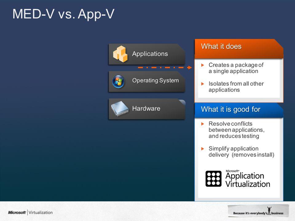 MED-V vs. App-V ®