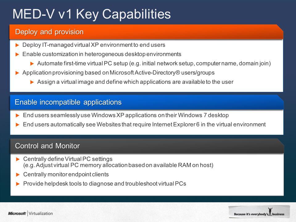 MED-V v1 Key Capabilities